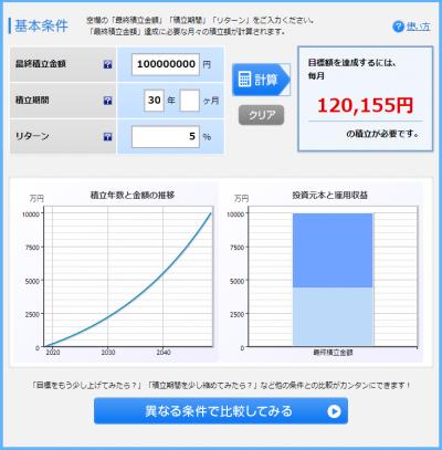 投資,資産運用,不労所得,リターン,1億円