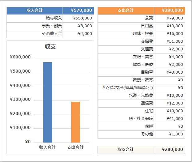 副業サラリーマンの家計簿公開_収支_2018年7月