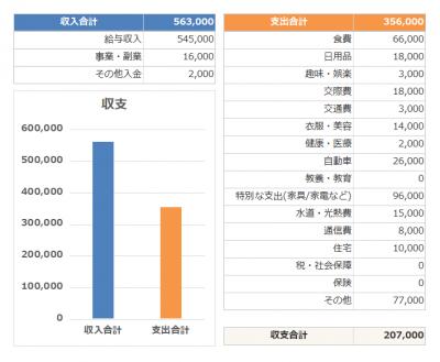 家計簿_収支_201808