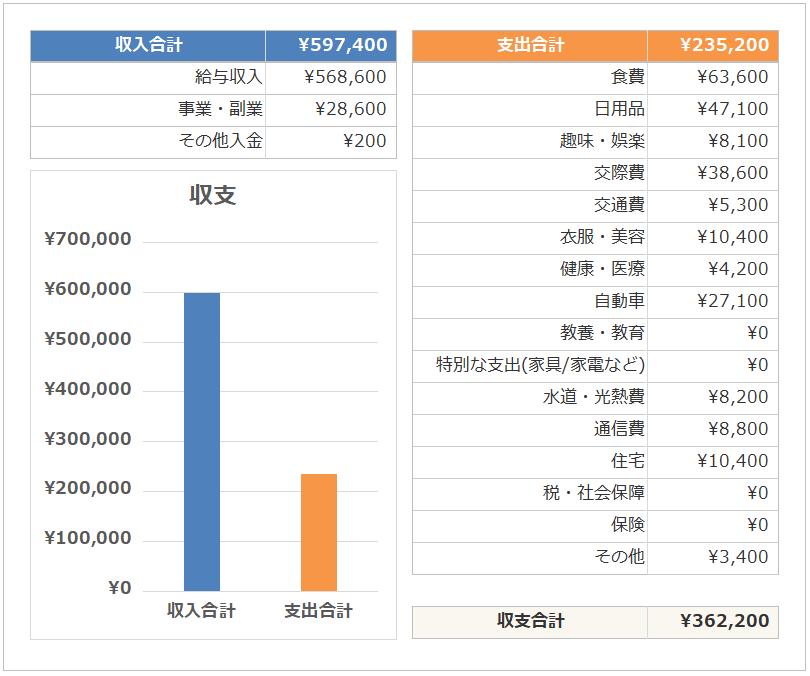 副業サラリーマンの家計簿公開_収支_2018年11月