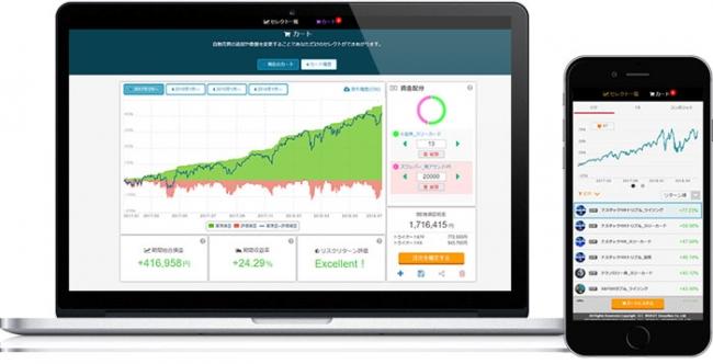 評判の自動売買ツール【トライオートFX】設定のすごさ。リスク検証も。トライオートFXには自動売買セレクトがあることが強み。