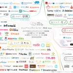 【2019年最新版】サラリーマンはシェアビジネス副業でまず10万円を目指すべき!