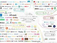 【2020年最新版】サラリーマンはシェアビジネス副業でまず10万円を目指すべき!