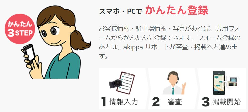 駐車場シェア「akippa(あきっぱ)」は簡単に稼げると評判のサラリーマン副業。毎月2万円稼げる!?akippa(あきっぱ)は簡単に始められます。